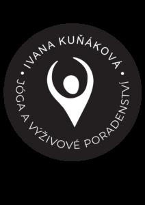 ivanakunakova.cz